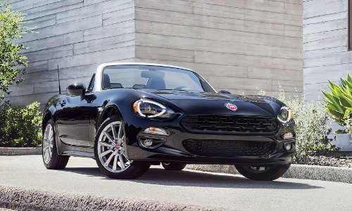 configuratore nuova fiat 124 spider e listino prezzi 2019. Black Bedroom Furniture Sets. Home Design Ideas