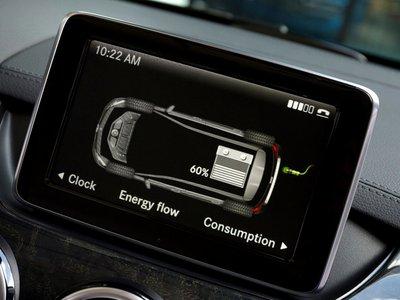 2017 Mercedes-Benz B Class Electric Drive